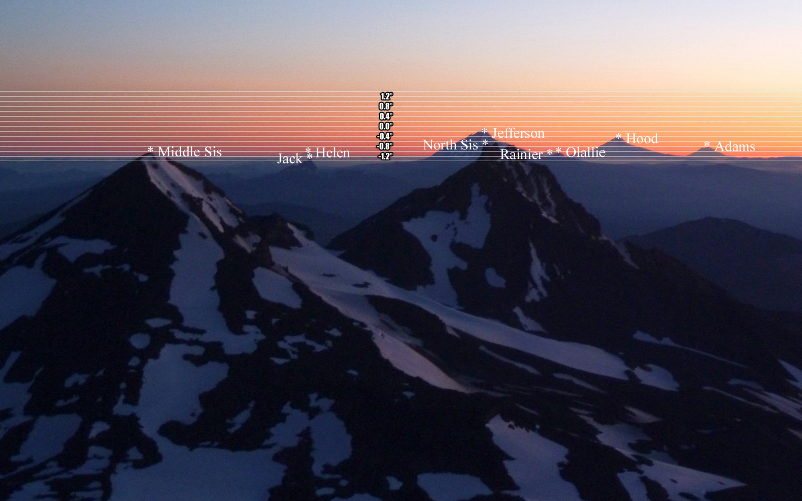 south sister sphere with lines.jpg