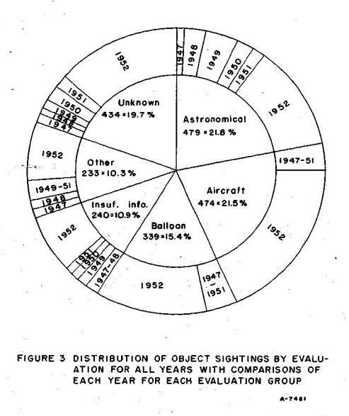 SpecialReport 1955 p28.jpg