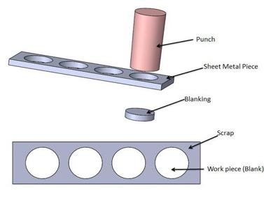SteelBlanking1.jpg