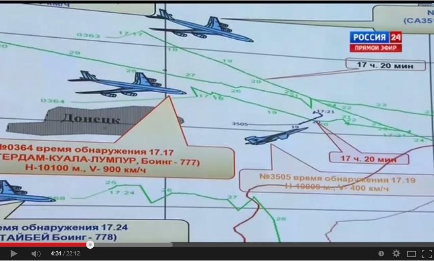 Su-25 radar.