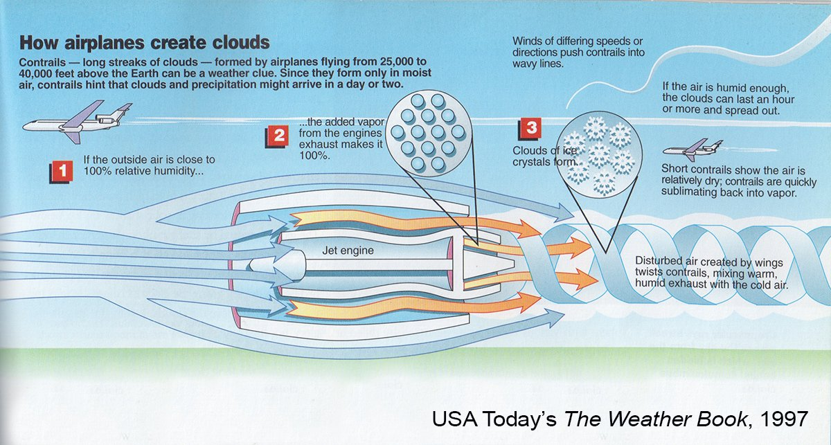 The Weather Book - web.