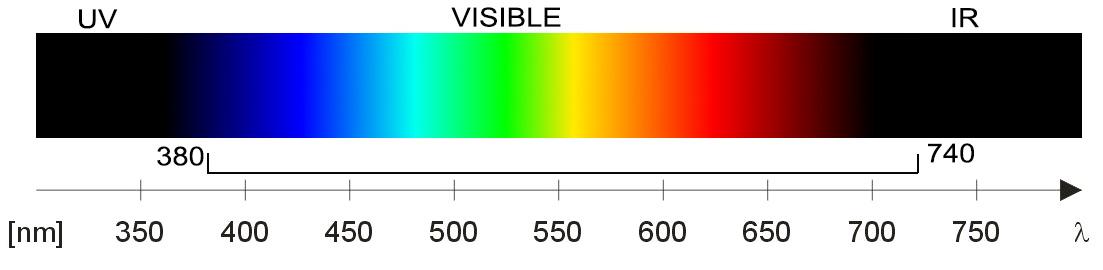 visible-spectrum.