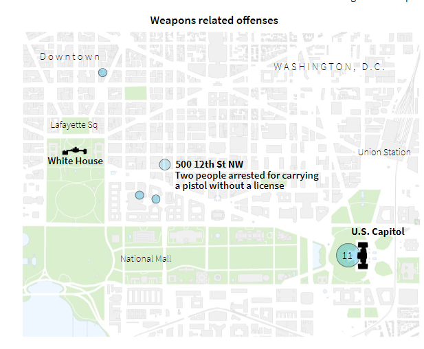 weapons offenses.png