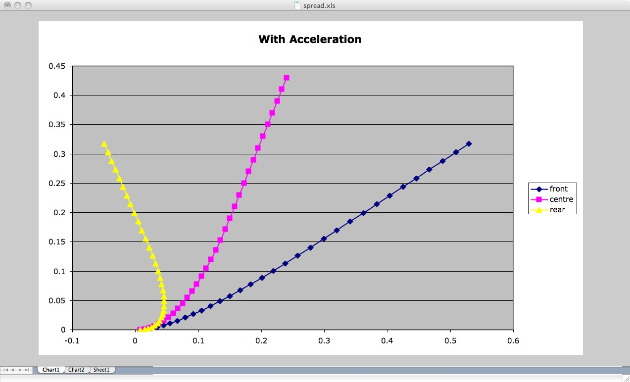 with acceleration.jpg