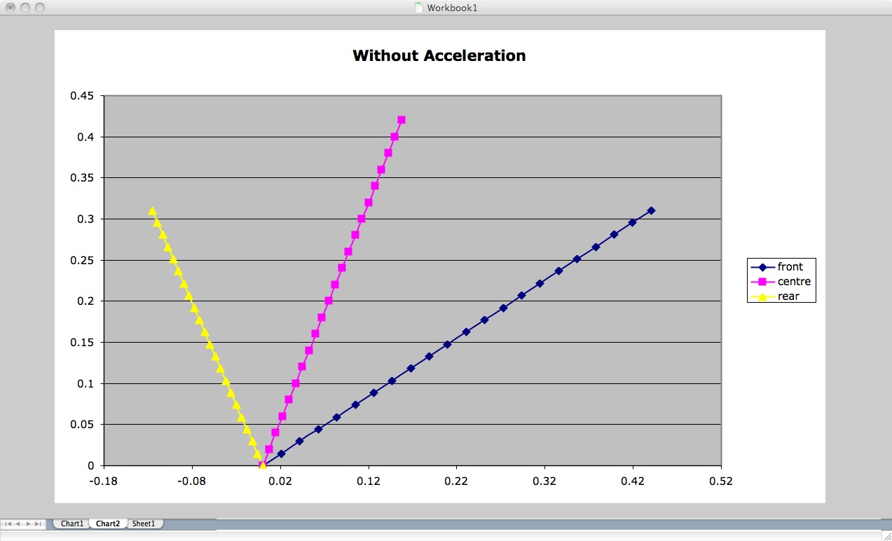 Without Acceleration.jpg