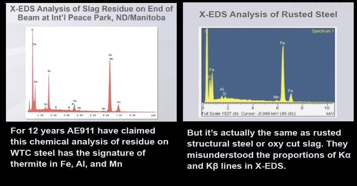 X-EDS Slag Metabunk.