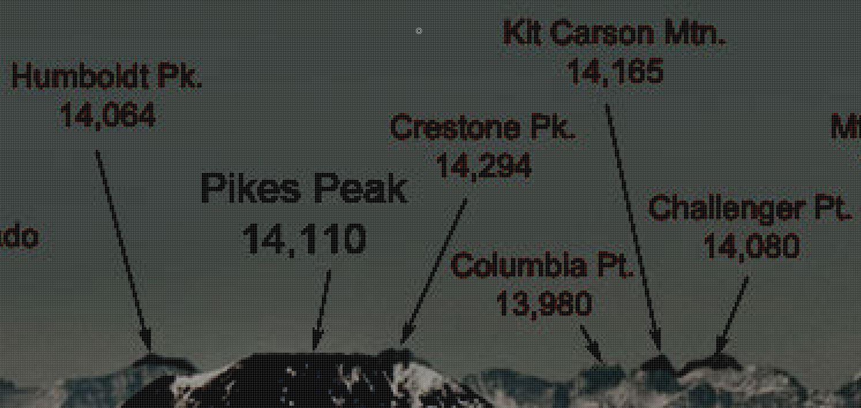 zoomed in peaks.JPG