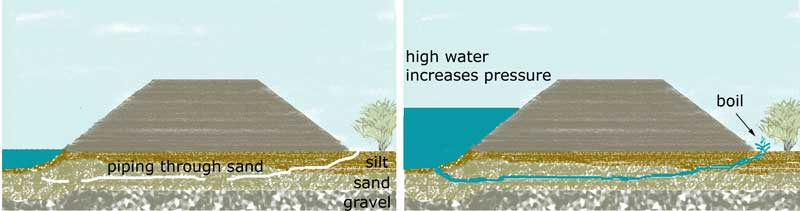 Oroville Dam Spillway Failure Page 8 Metabunk