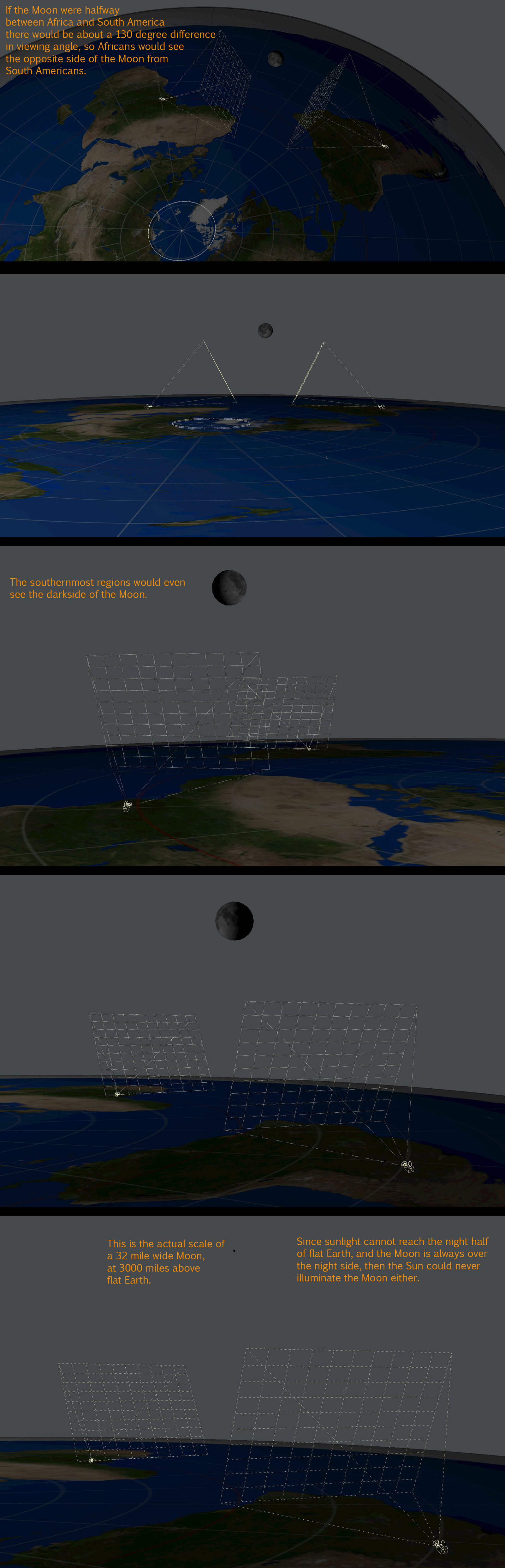Debunked the flat earth theory 14 ways the flat earth theory is on flat earth africans could simultaneously see the opposite side of the moon from south americans and when the moon is over the same time zone as quebec publicscrutiny Images