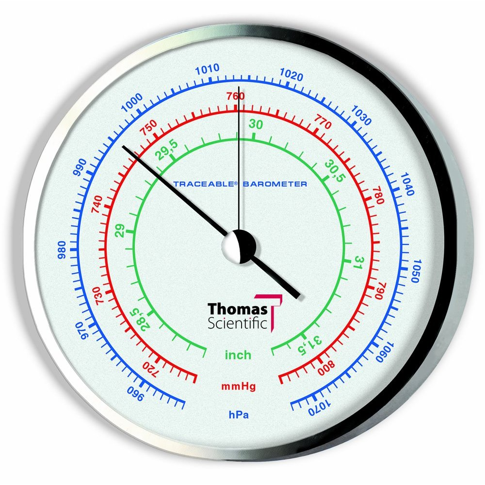 Converting mb pressure to altitude and sites where this - Atmospheric pressure conversion table ...