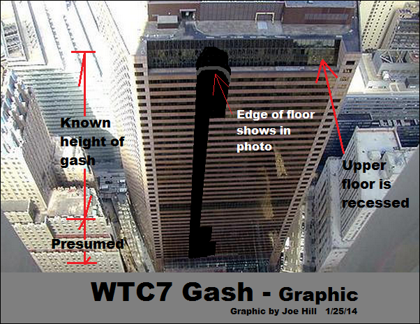 Debunked Wtc Multi Ton Steel Sections Ejected Laterally