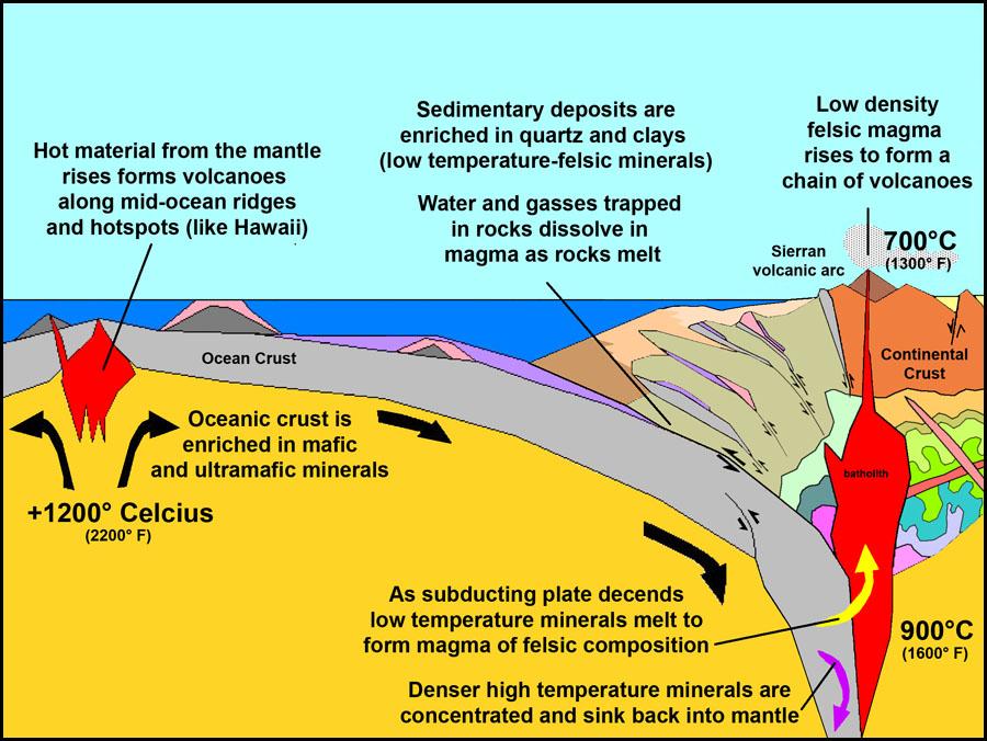 Oroville Dam Spillway Failure Page 29 Metabunk