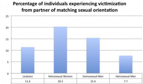 intimate-partner-violence-including-stalking.jpg