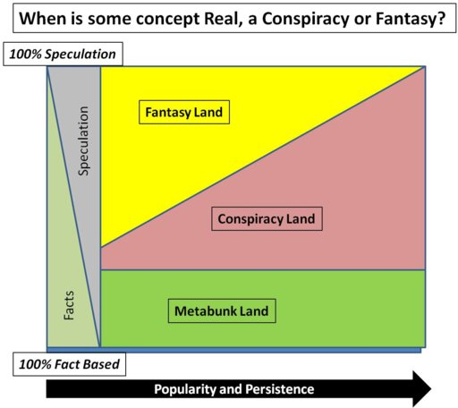 Real or Conspiracy.jpg