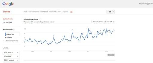 Trends forecast.jpg