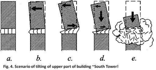WTC Tilt.jpg
