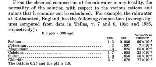 magnesium and titanium levels in rainwater page 2 metabunk. Black Bedroom Furniture Sets. Home Design Ideas