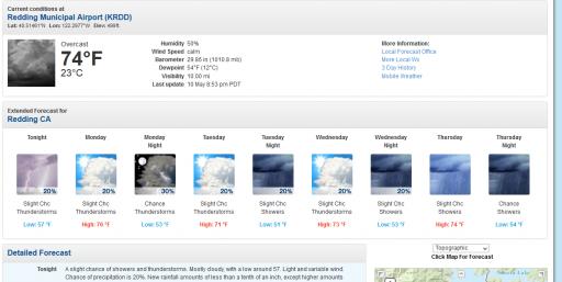 redding forecast.png