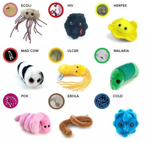 Plush_Germ_Stuffed_Germ_Plush_Ebola_virus.jpg