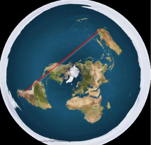 Flat earth syd to Santiago.