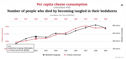 Cheese Consumption.png