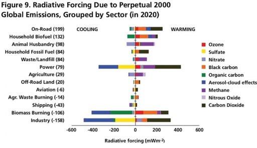 emissions1.jpg