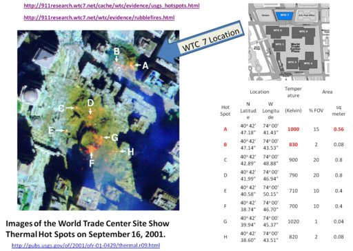 WTC 7 Hotspot.jpg