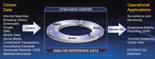 collect-citizen-data.jpg
