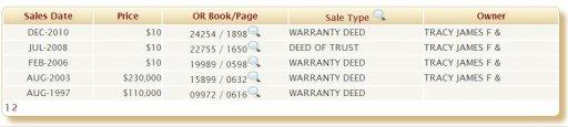 tracy property tax.JPG