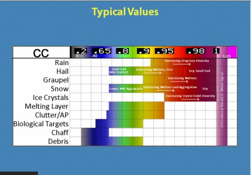 CC Values.JPG