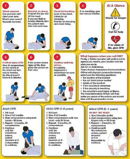 How to perform CPR Guide E.jpg