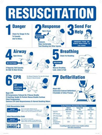 How to perform CPR Guide G.jpg