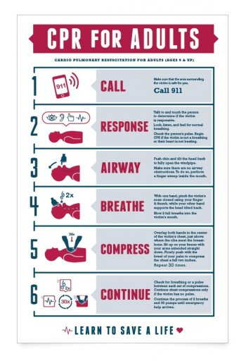 How to perform CPR Guide H.jpg