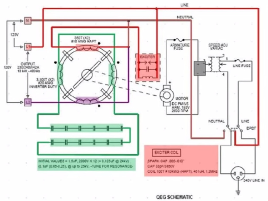 debunked quantum energy generator qeg 10kw out for 1kw in rh metabunk org Electronic Schematic Diagrams Free Wiring Diagrams for Trucks