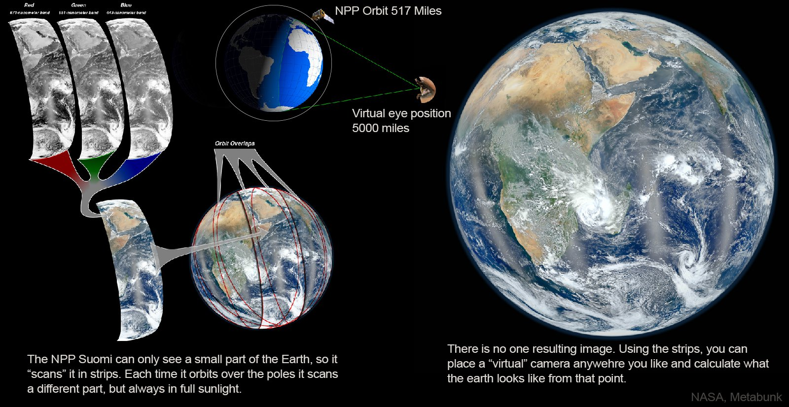 debunked blue marble photos show a changing earth metabunk